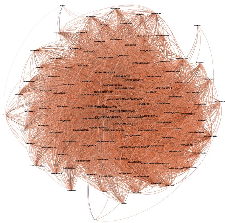 Ciencia de datos para las ciencias sociales